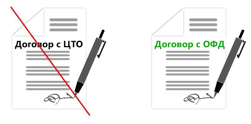 Как подготовиться к переходу на онлайн кассы