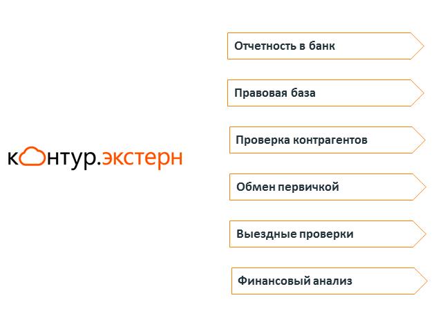 Контур Экстерн