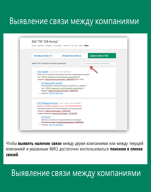Контур Фокус